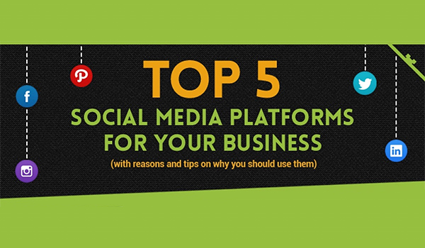The Top 5 Social Media Platforms You Should Be Using To Market Your Business Red Website