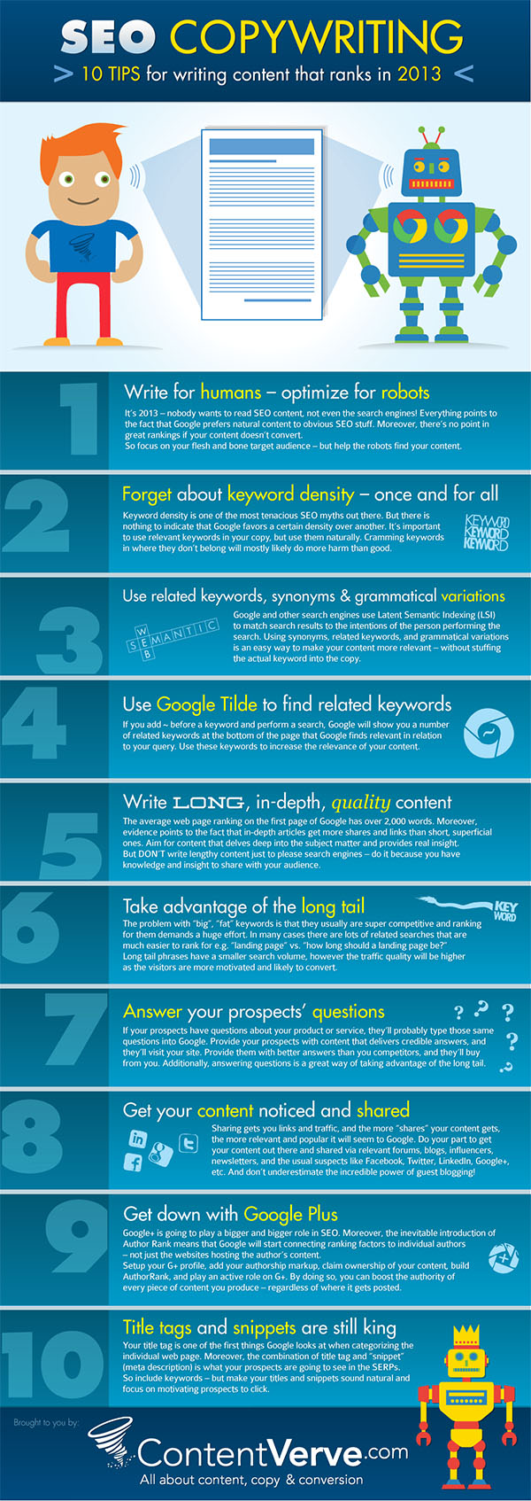 10 Tips For Writing Content That Ranks Well On Google