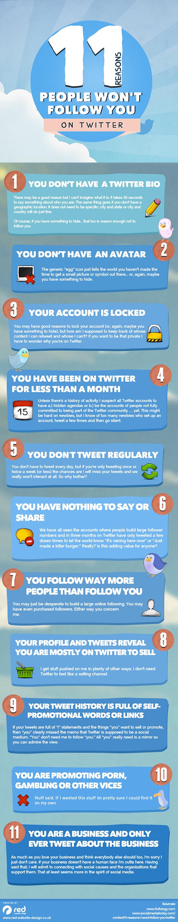 11 Reasons People Won't Follow You on Twitter