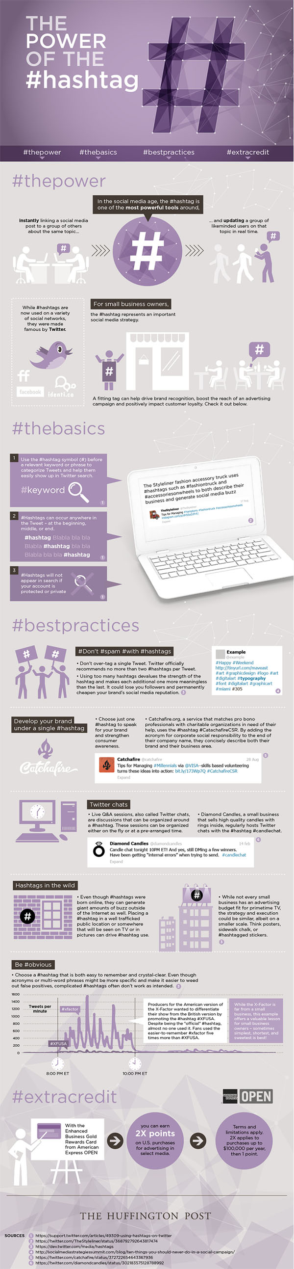 5 Twitter Hashtag Best Practices You Must Follow to Avoid Annoying Your Followers