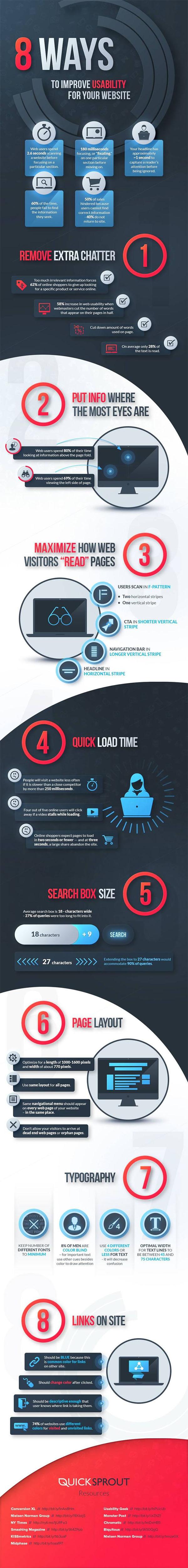 8 τρόποι να βελτιώσετε την ιστοσελίδα σας