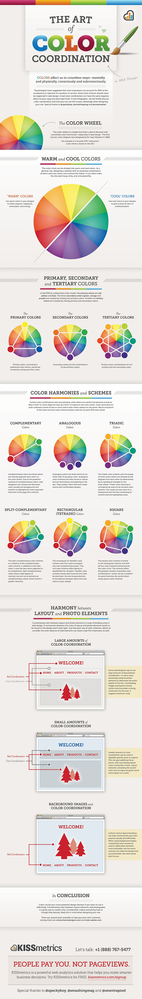 Colour Coordination How to Avoid Using the Wrong Colour Scheme on Your Website