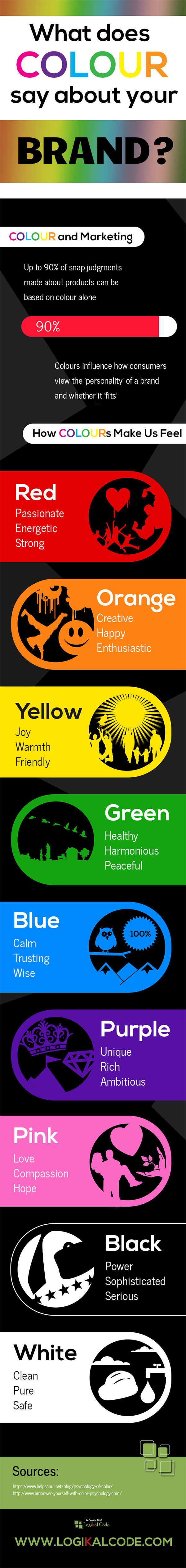 How Your Company Colours Make Your Customers Feel