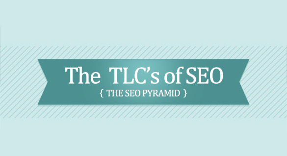 The Basics of SEO: What Google Looks at When Ranking Your Website