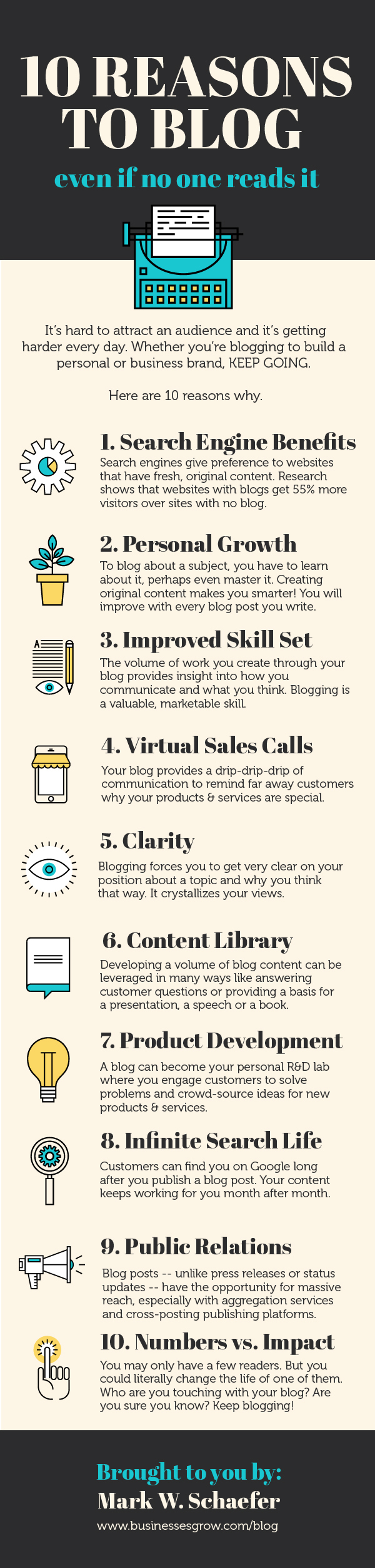 10 Reasons You Must Blog Even if Nobody Reads Your Posts