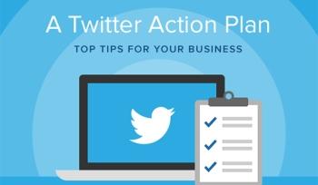 Help making a business plan