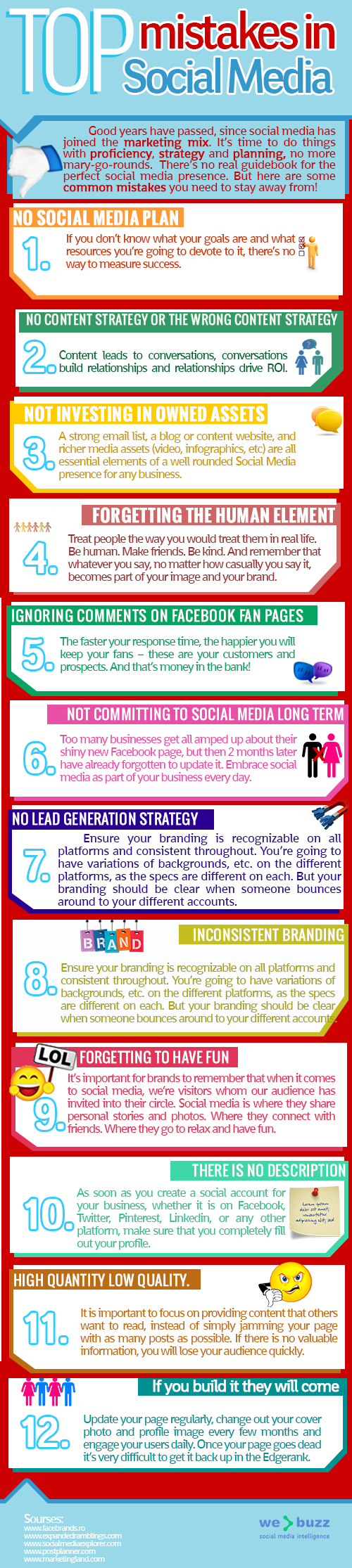 12 Common Mistakes that are Ruining Your Social Media Marketing Strategy
