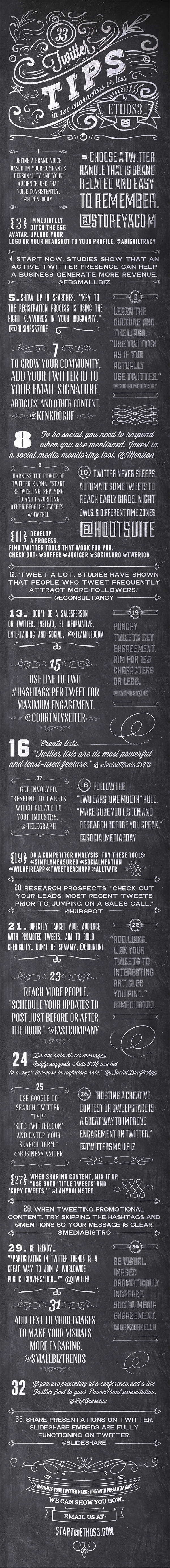 33 Twitter Tips in 140 Characters or Less for a More Effective Twitter Strategy