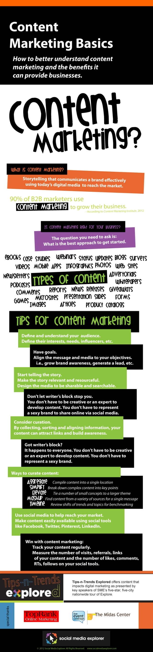 Content Marketing Basics 26 Types of Content You Should be Sharing