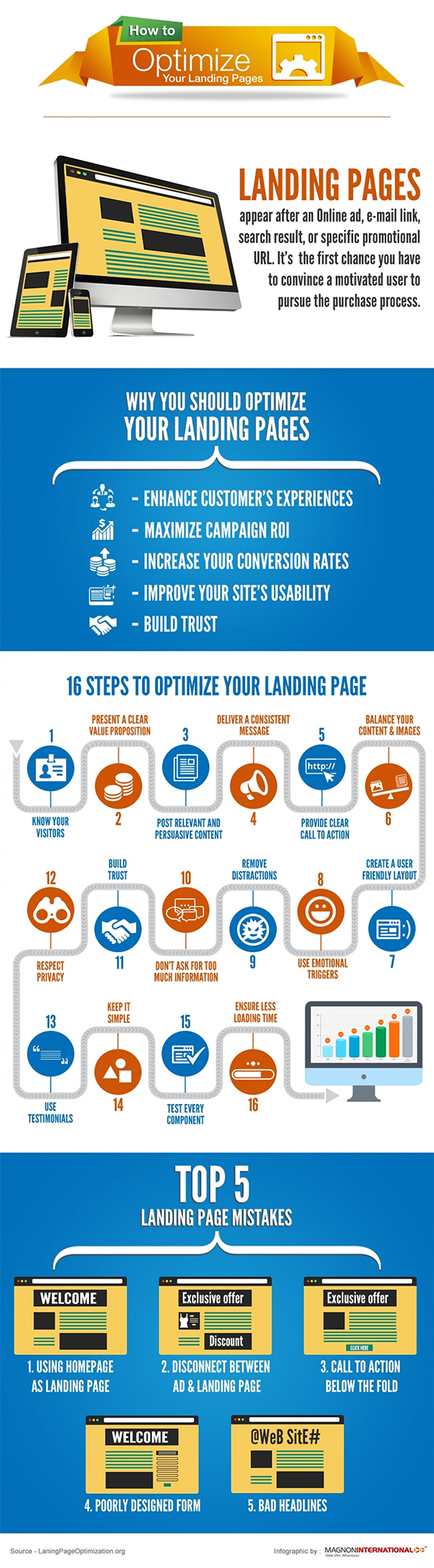 how to add a landing page to your website