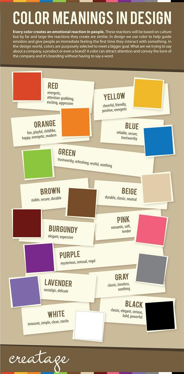 Colour Psychology How Your Website Colours Affect Conversions