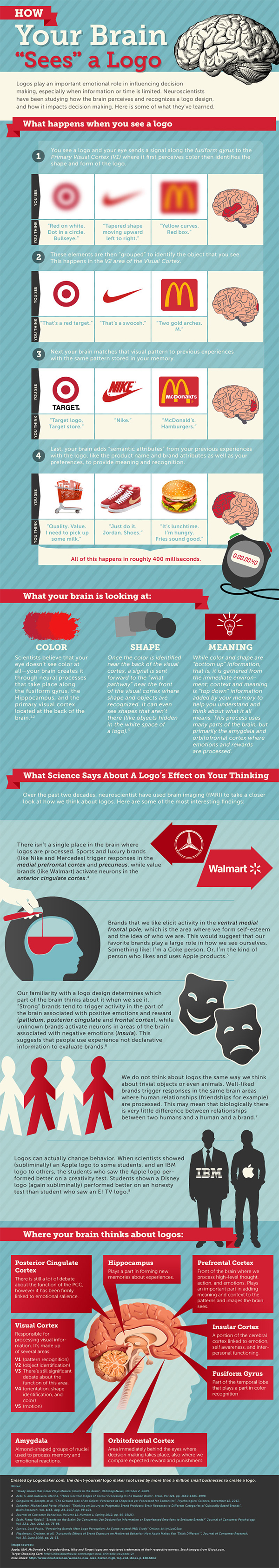 Logo Psychology How Your Logo Can Affect Your Customers Thinking