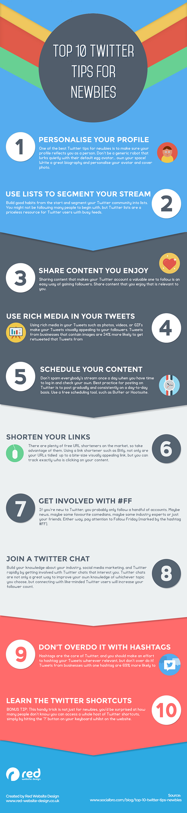 Top 10 Twitter Tips for Newbies