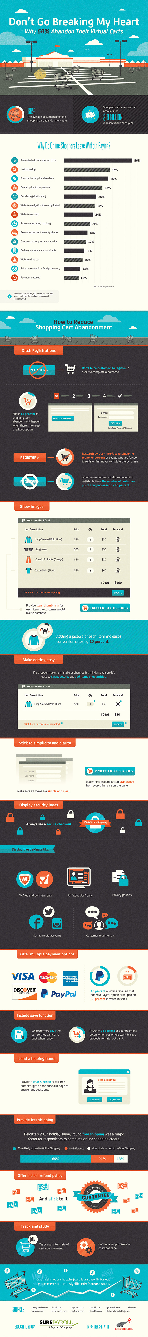 Ecommerce Tips Why Visitors Abandon Their Purchases and How to Stop It