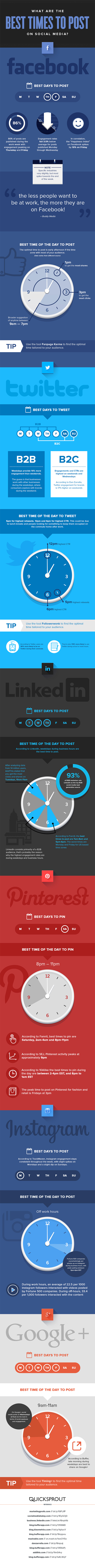 FAQ What Are The Best Times to Post on Social Media