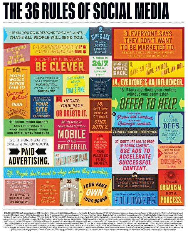 36 Rules of Social Media EVERY Business Should Live By