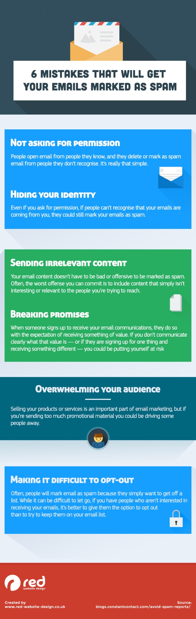 Email Marketing 6 Mistakes That Will Get Your Emails Marked as Spam