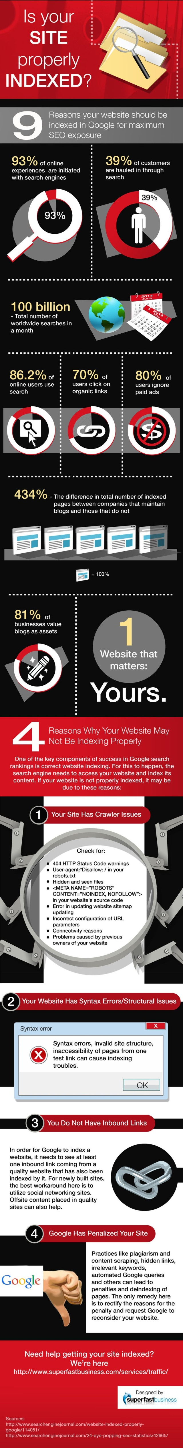 4 Reasons Your Website Has Crappy SEO and Can't Be Found on Google