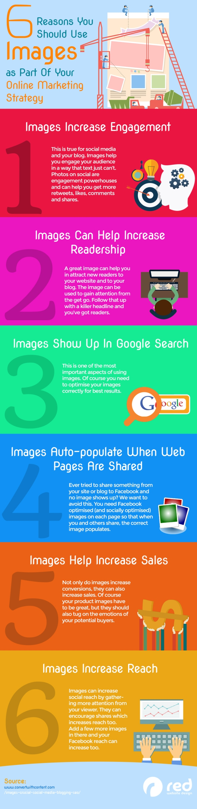 6 Reasons Images Should Be Part Of Your SEO and Social Media Strategy