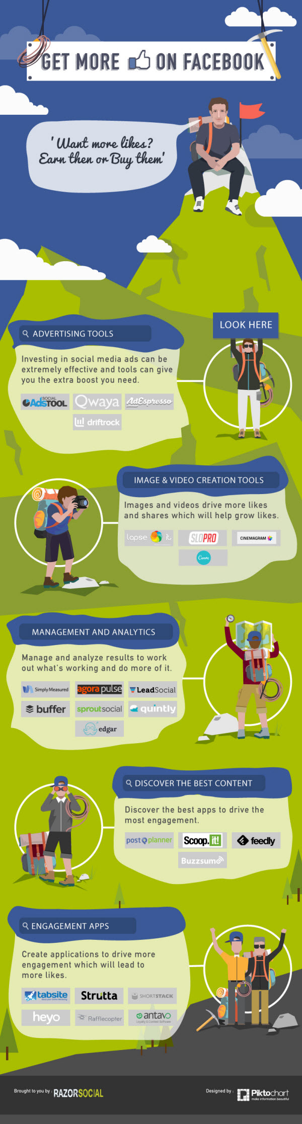 Want More Facebook Likes Here's 25 Tools to Help Your Page Grow