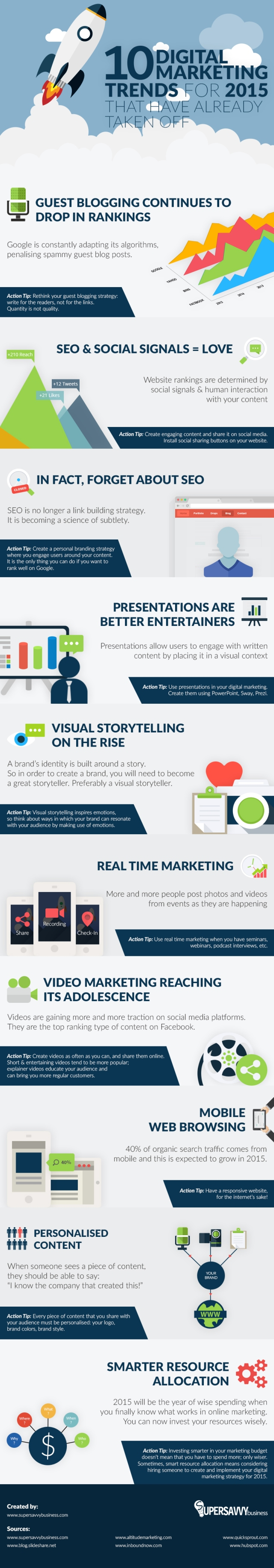 10 Digital Marketing Trends You Need to Know to Achieve Success