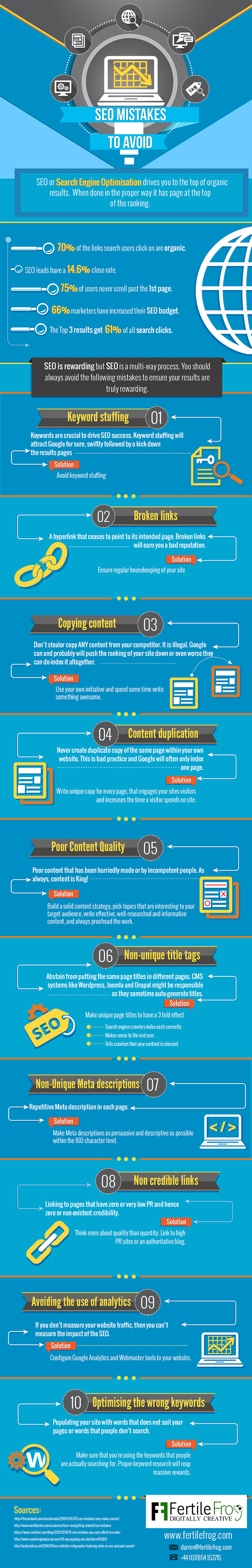 10 SEO Mistakes That Will Stop You Reaching Page One of Google