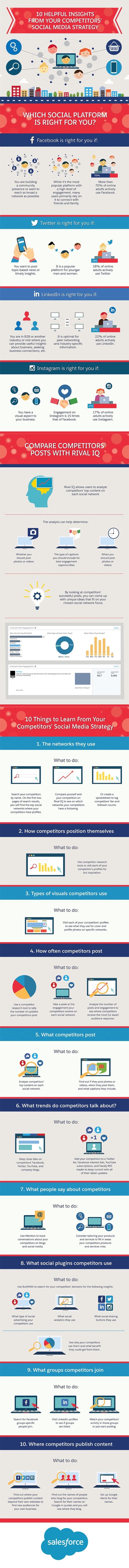 10 façons de voler des idées De la stratégie médias sociaux de vos concurrents