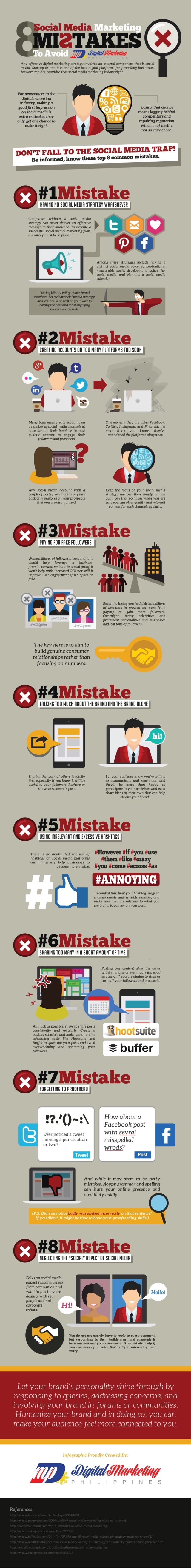 8 Social Media Mistakes That Will Destroy Your Online Reputation