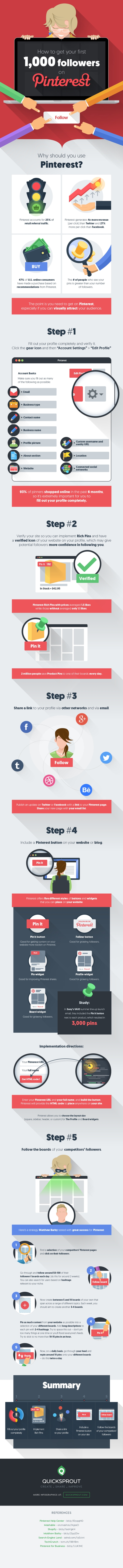 Do You Suck at Pinterest Here's How to Get Your First 1,000 Followers