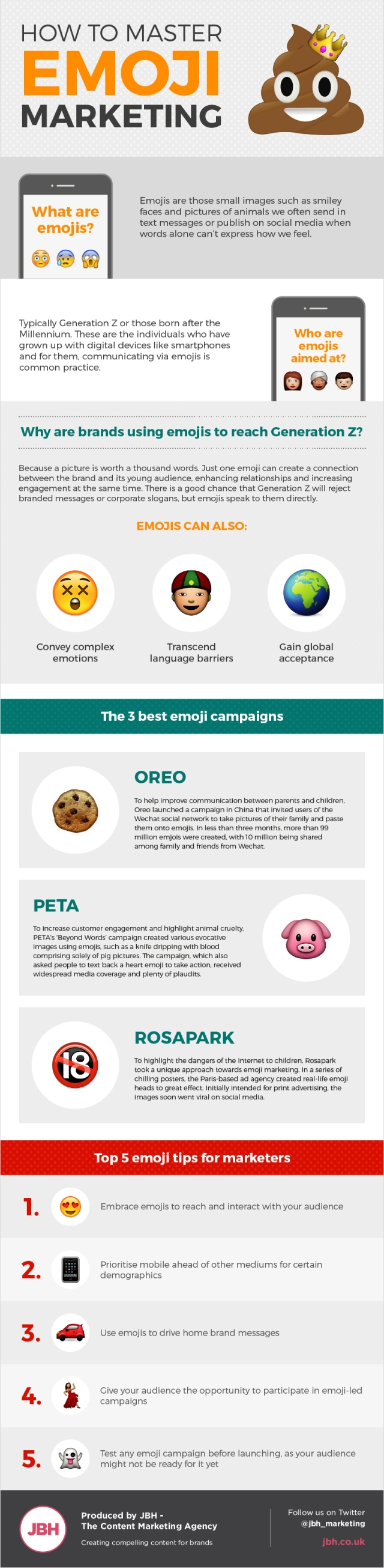 How to Use Emoji's to Ramp Up Your Social Media Marketing Strategy