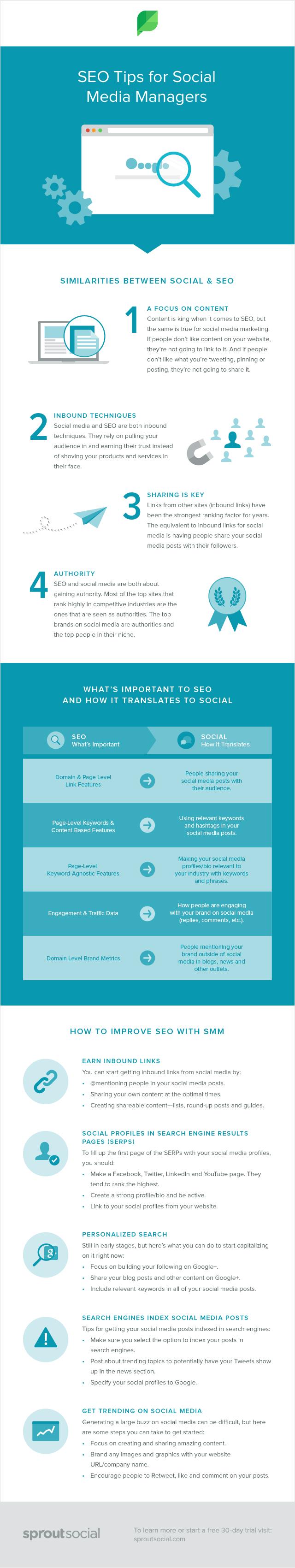 Conseils SEO 5 façons d'améliorer votre présence Google Utiliser les médias sociaux