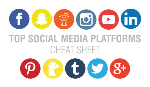 how to build a social website