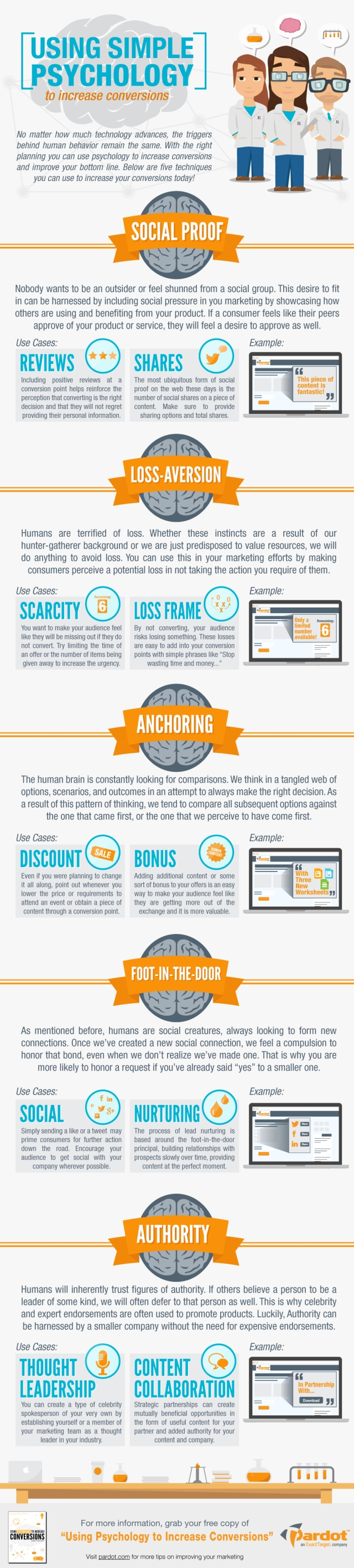 The Psychology of Website Design How to Increase Visitor Conversions