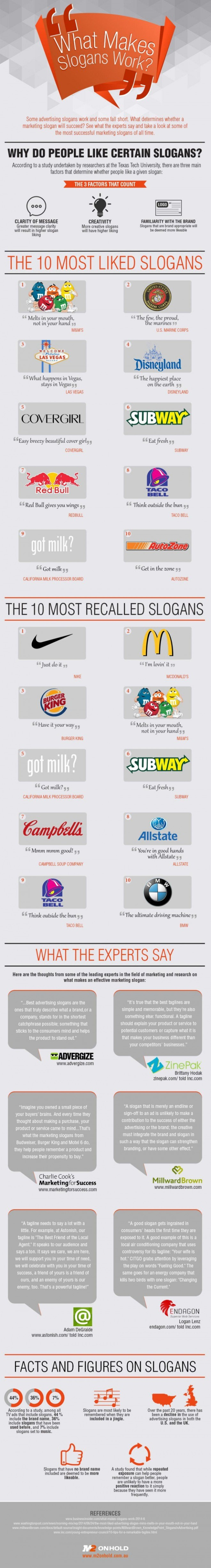 Branding Tips How to Write a Memorable Tagline or Slogan