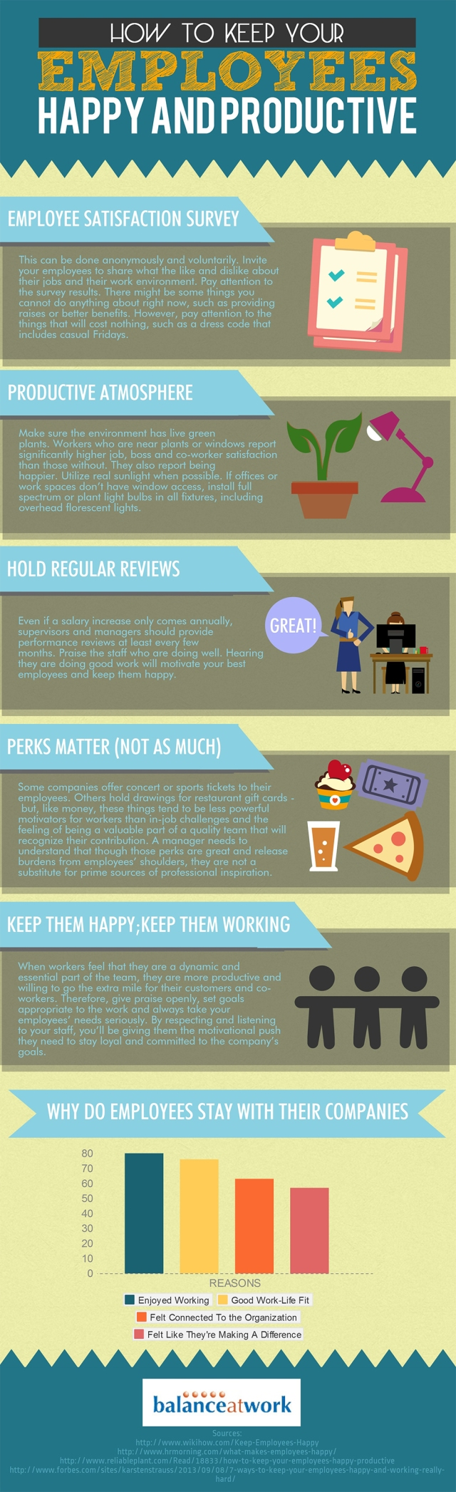 Business Tips How to Keep Your Employees Happy & Productive
