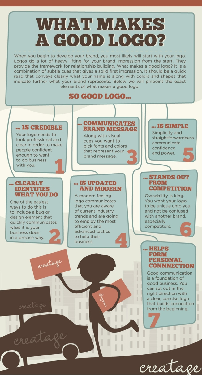 Is Your Logo Any Good 7 Essential Elements of an Effective Logo