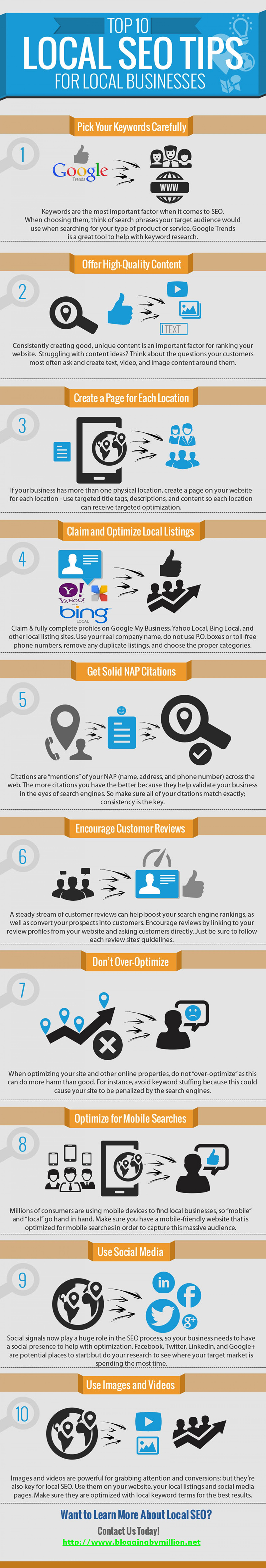 Want More Local Customers to Find You? 10 Steps to Local SEO Success