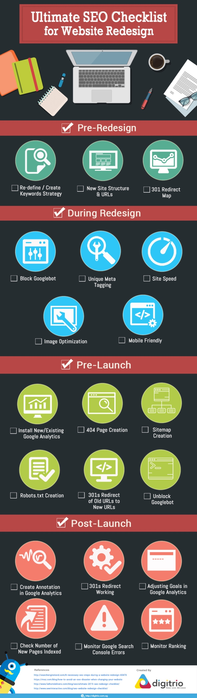 20 Step SEO Checklist You Must Follow When You Redesign Your Website