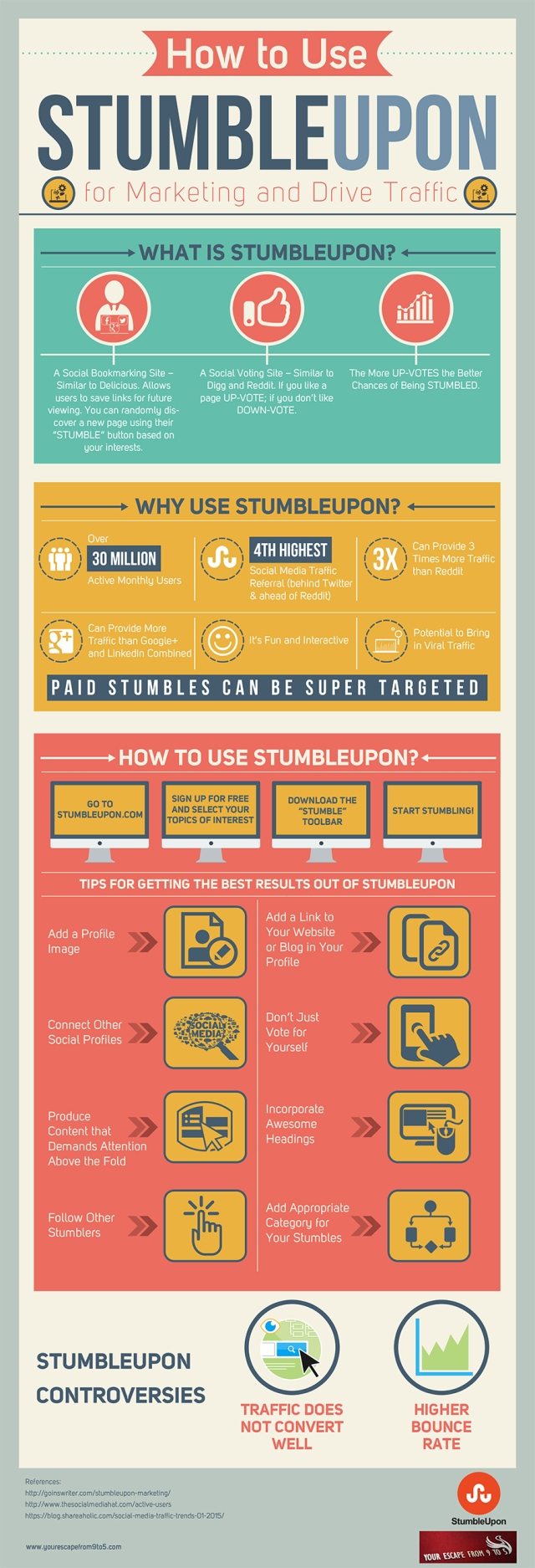 6 Reasons Why You Should Add StumbleUpon to Your Social Media Strategy