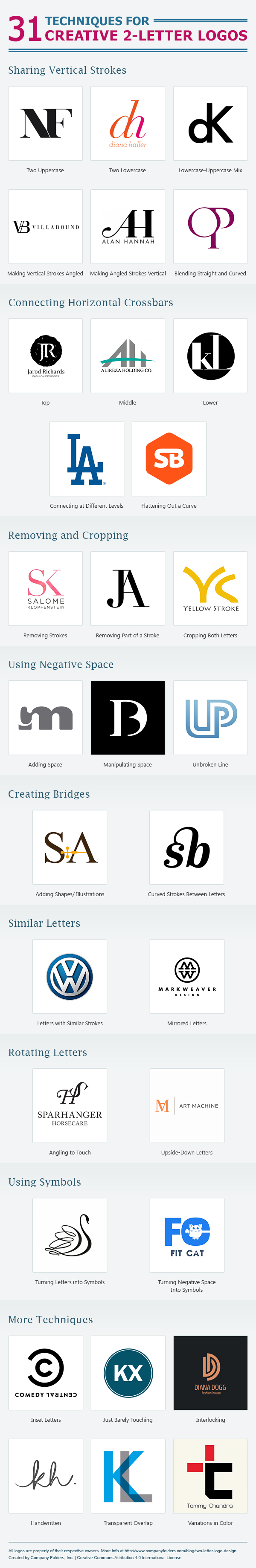Got a 2-Letter Business Name? 31 Ways to Make Your Logo More Creative