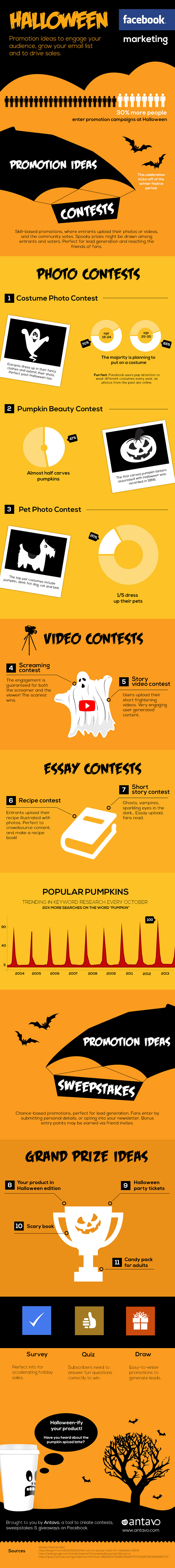 Make a Killing With These Halloween Themed Facebook Marketing Ideas