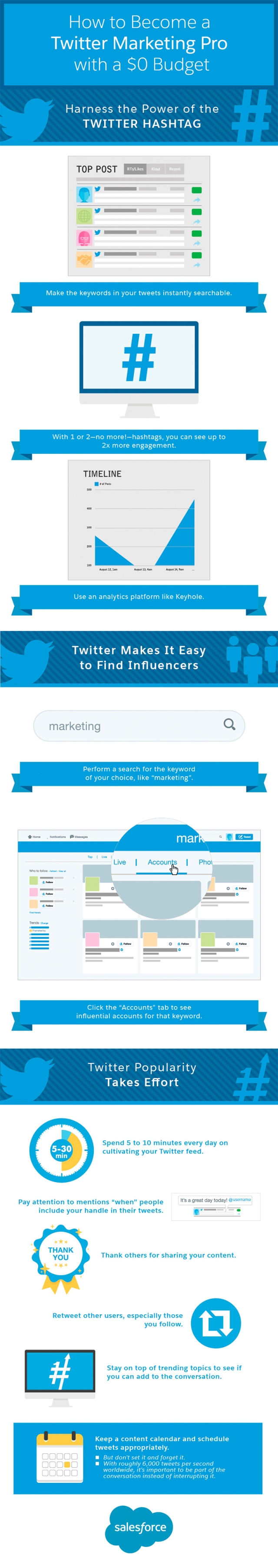 How to Become a Twitter Marketing Pro Without Spending a Penny