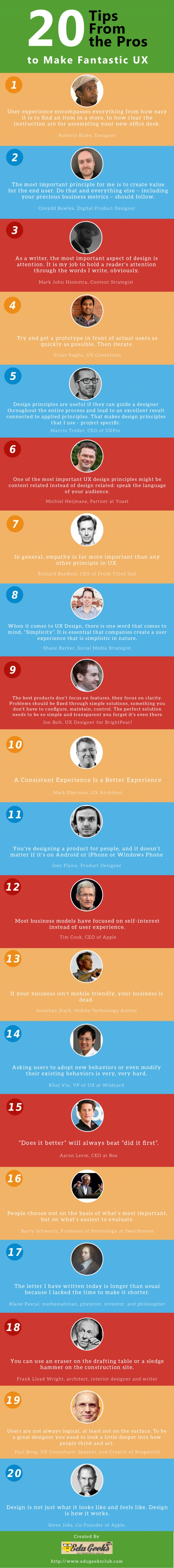20 Tips to Create a Fantastic User Experience for Your Website Visitors