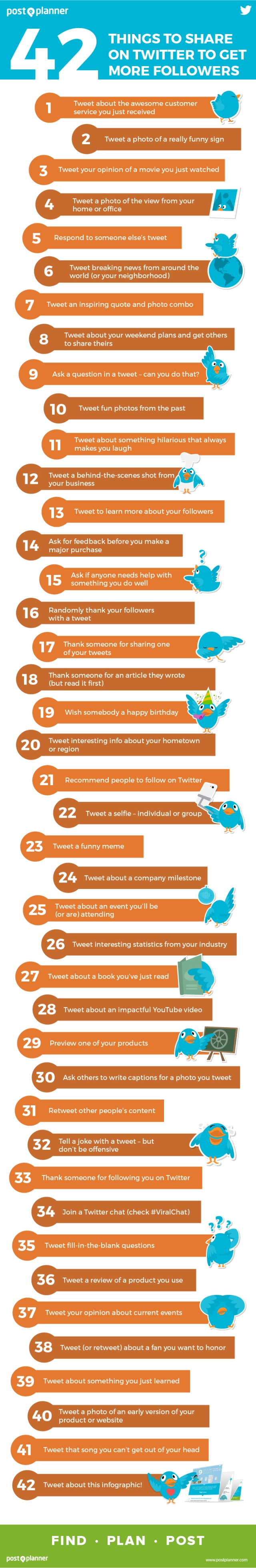 42 Things to Share on Twitter to Get More Valuable Followers
