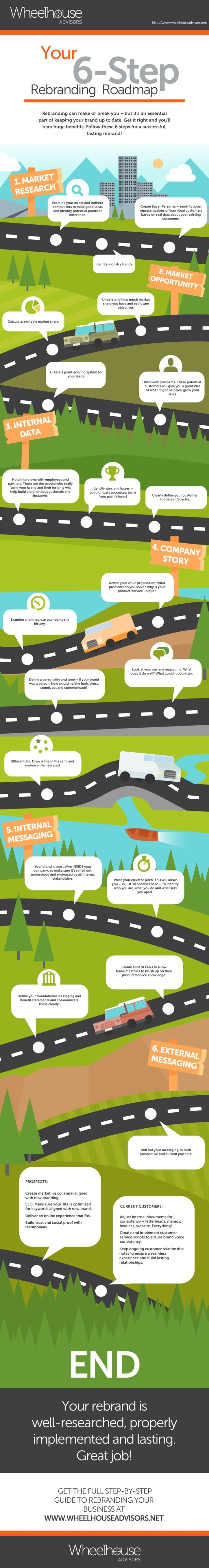 Rebranding in 2016 Follow This Rebranding Roadmap to Avoid Catastrophe
