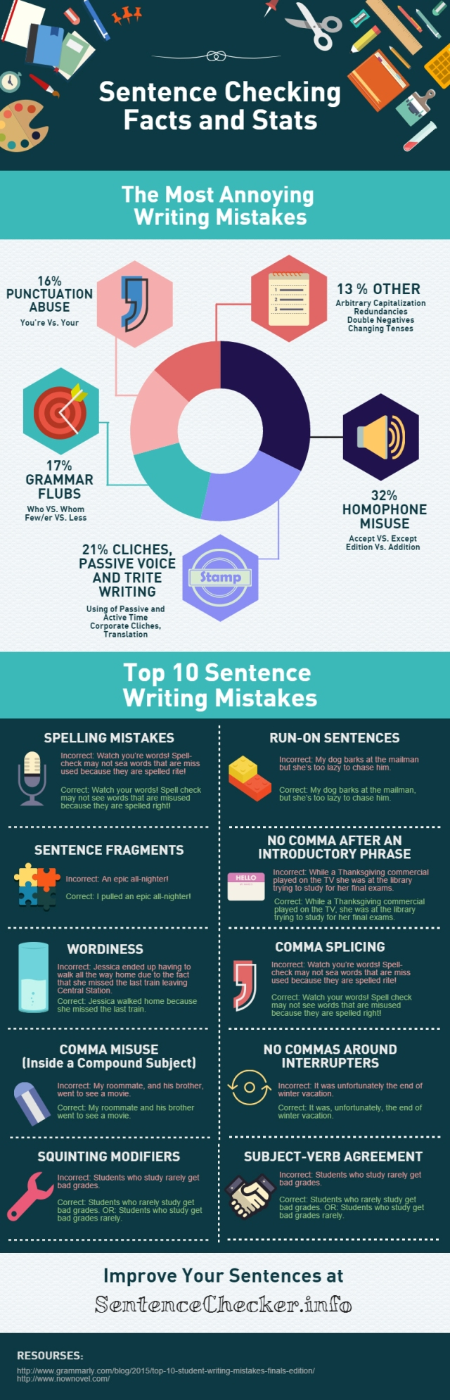 10 Annoying Writing Mistakes You Make Online & How to Fix Them