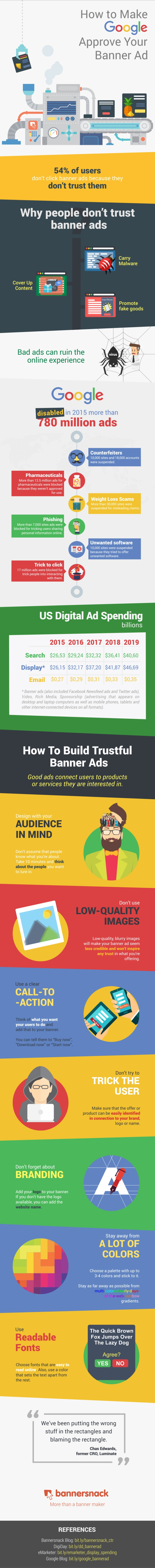 7 Steps to Create Trustworthy Banner Ads That Actually Generate Traffic