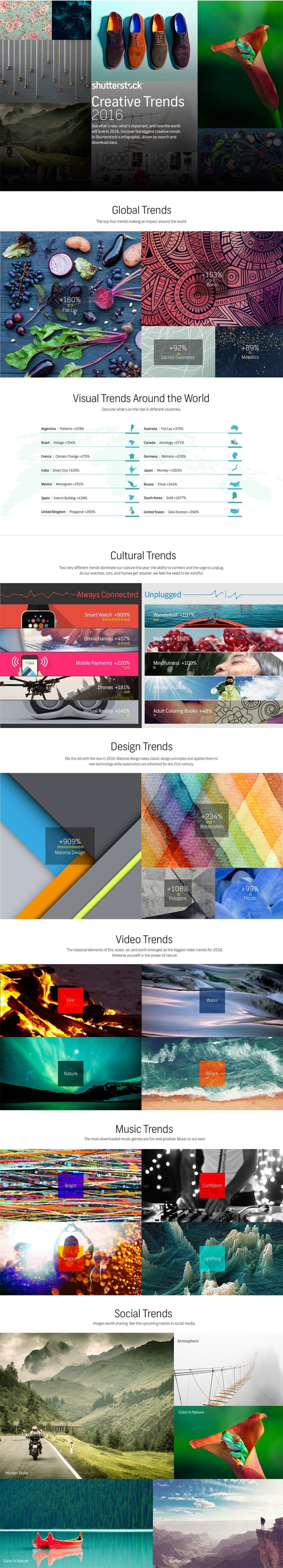 Creative Trends 2016 Visual & Design Trends from Around the World