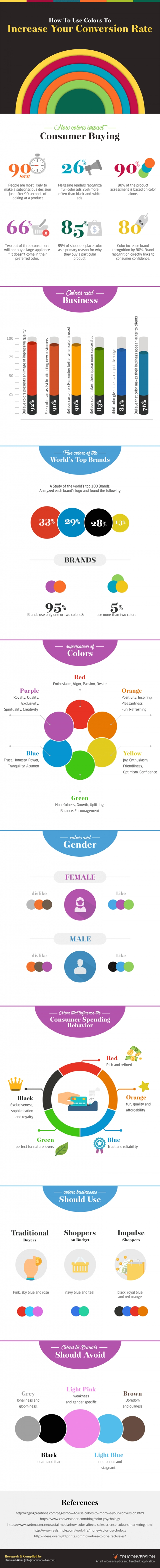 How to Use Colours to Increase the Conversion Rate of Your Website