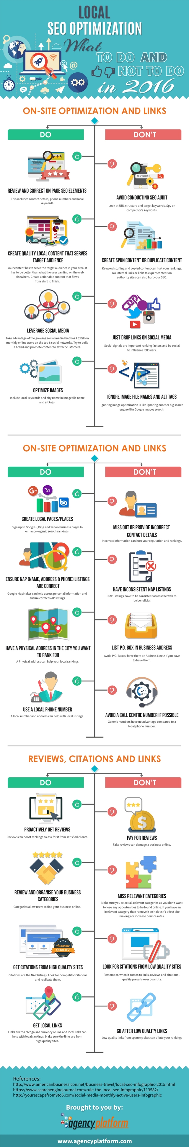 Local SEO in 2016 24 Dos & Don'ts for Higher Local Google Rankings
